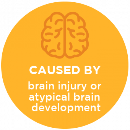CP caused by brain injury