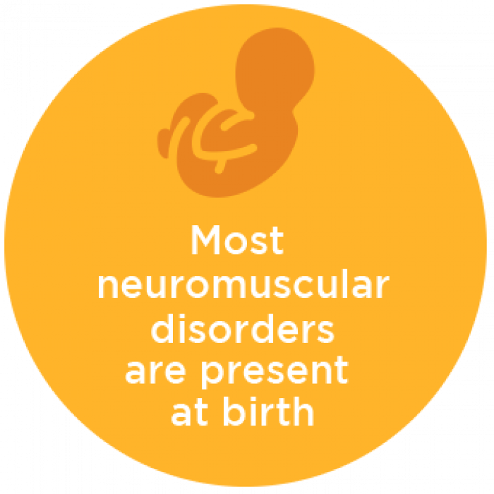 Most Neuromuscular Disorders are Present at Birth