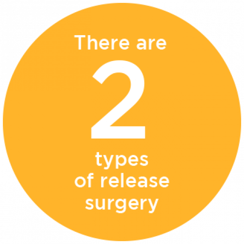 There are 2 Types of Tethered Cord Release Surgery