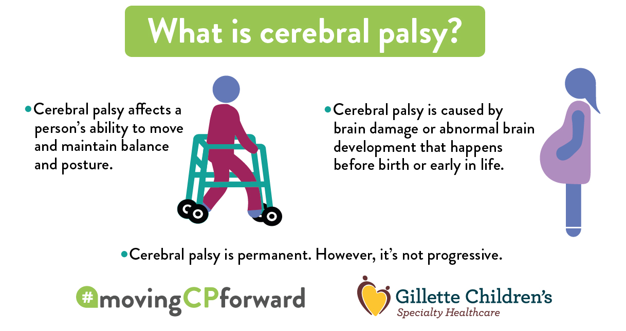 cerebral palsy Cerebral palsy (cp) is a disorder that affects muscle tone, movement, and motor skills usually caused by brain damage before, or during a child's birth, as well as in its developmental years cp .