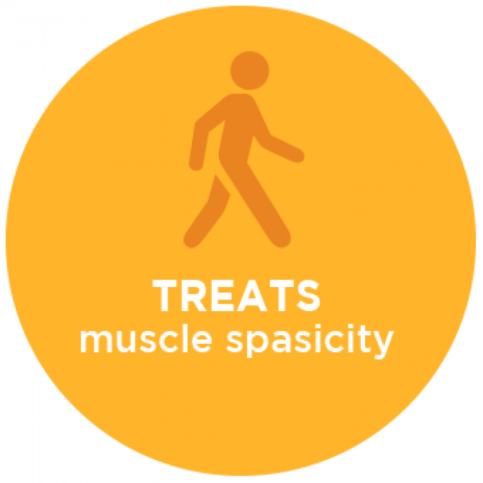 Treats Muscle Spasticity SDR
