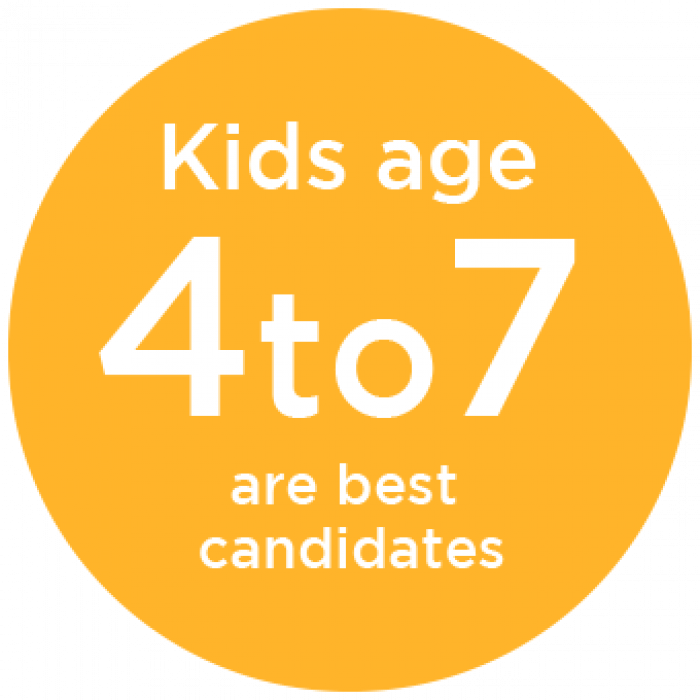 Kids age 4 to 7 are Best SDR Candidates