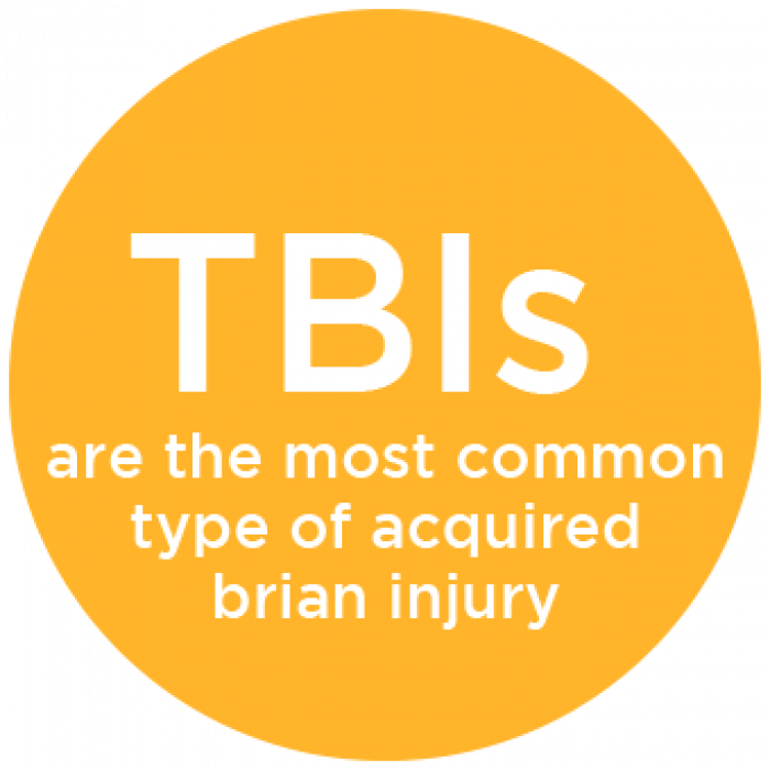 TBIs are the Most Common Type of Brain Injury