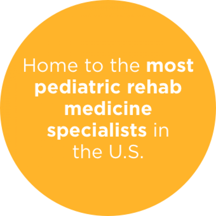 Home to the most pediatric rehab medicine specialists in the U.S.