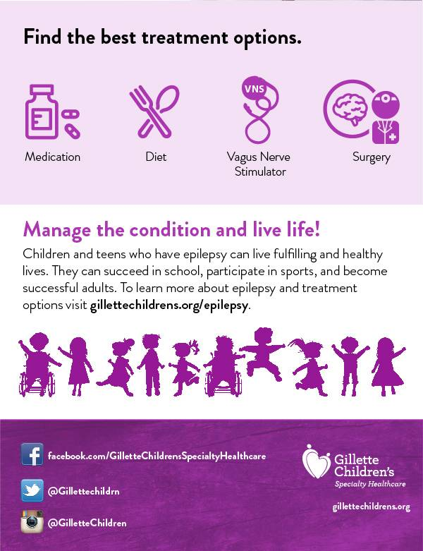 Find the best treatment options epilepsy infographic