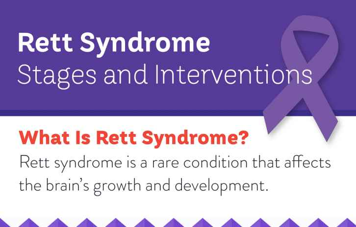 Rett syndrome stages and interventions. What is Rett syndrome?