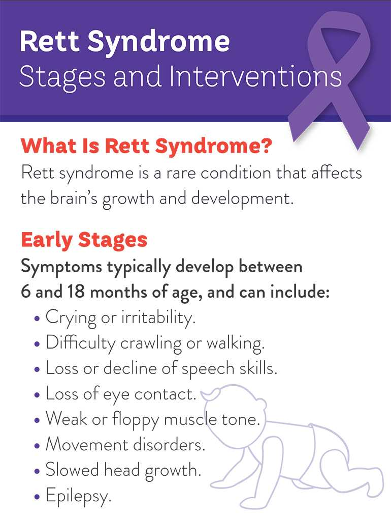 Rett syndrome stages and interventions infographic what is rett syndrome?