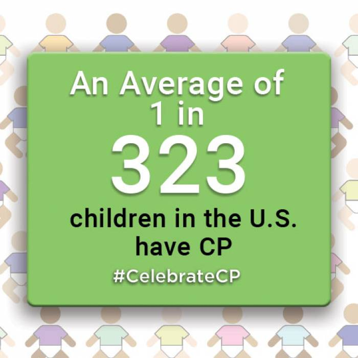 An average of 1 in 3232 children in the US have CP