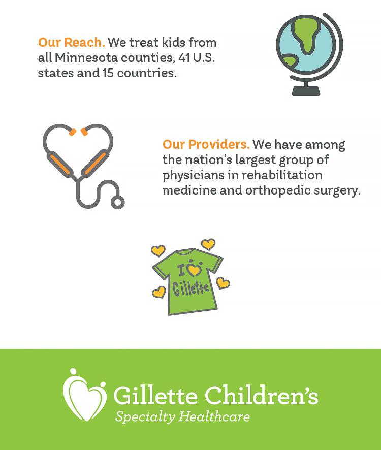 Gillette's reach and providers in cerebral palsy care