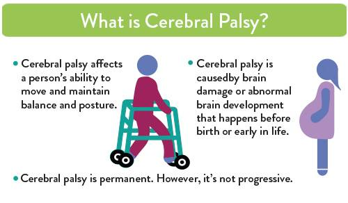 infographic - what is cerebral palsy?