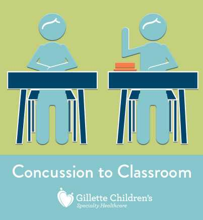 Progressing From Concussion to Classroom With Occupational Therapy