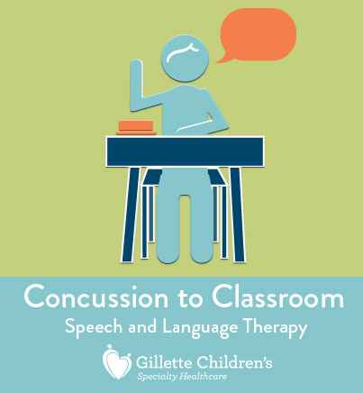 Progressing From Concussion to Classroom With Speech and Language Therapy