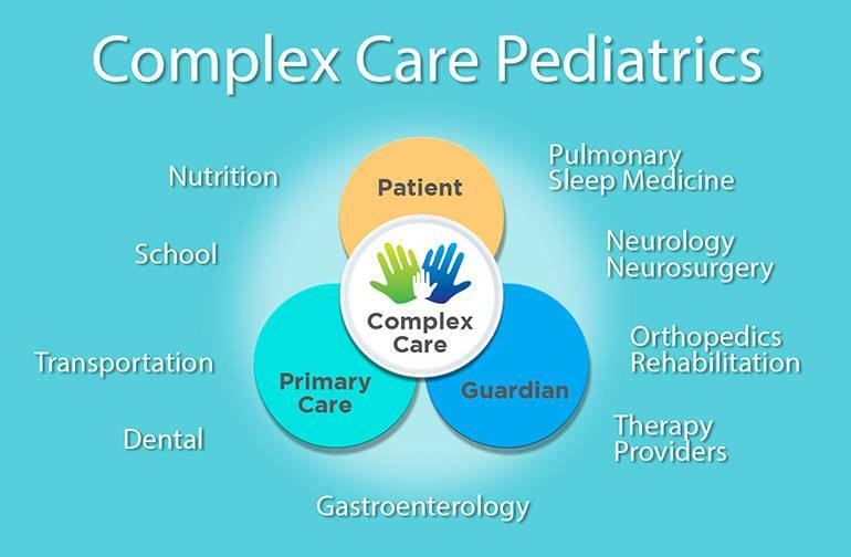 Complex care pediatrics can help children who have complex conditions maximize their health.
